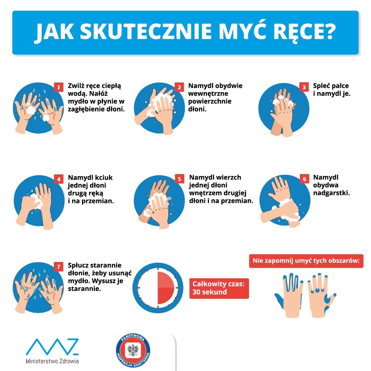 koronawirus jak skutecznie myć ręce